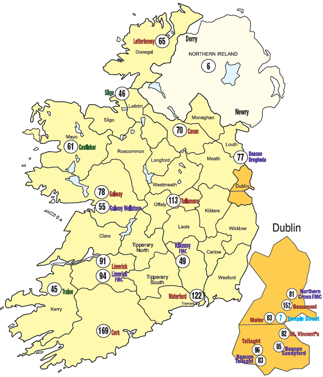 Irish Dialysis Centres